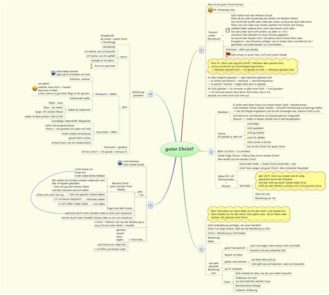 guter Christ? - XMind - Mind Mapping Software